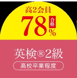 英検®2級