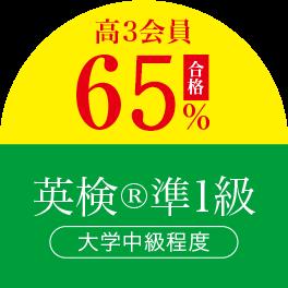 英検®準1級