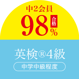 英検®4級